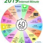 internet-minute-820[1]